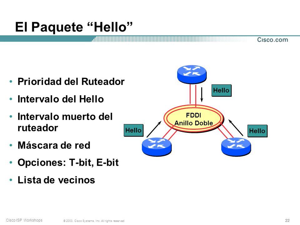 El Paquete Hello Prioridad del Ruteador Intervalo del Hello