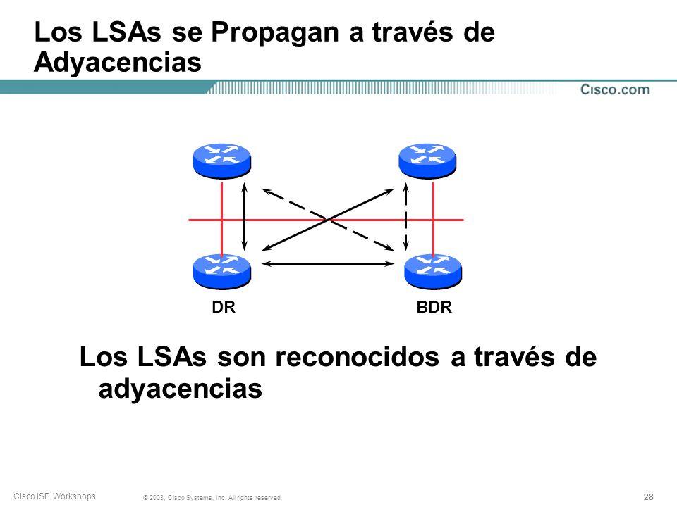 Los LSAs se Propagan a través de Adyacencias