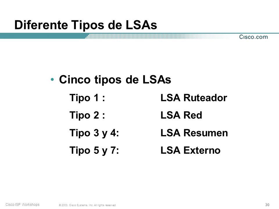 Diferente Tipos de LSAs