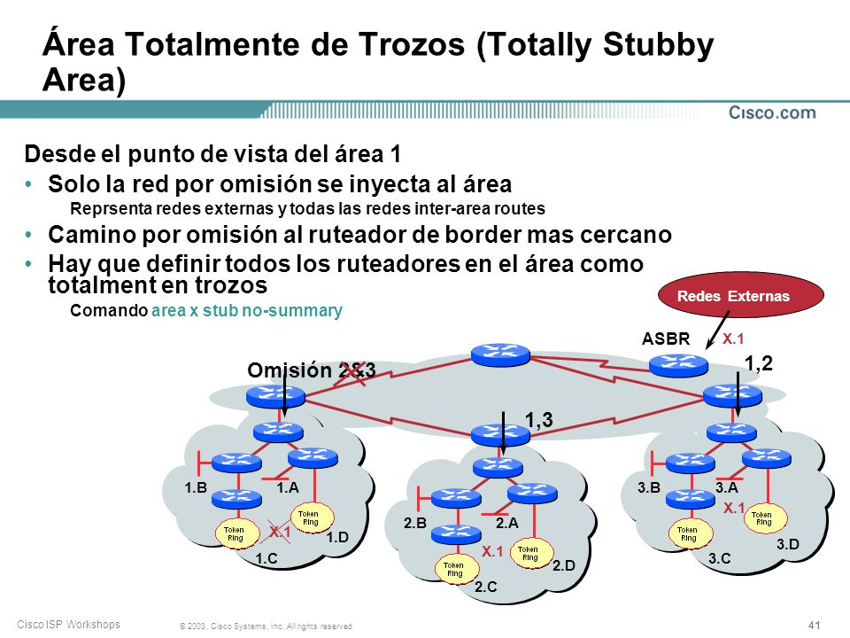 Área Totalmente de Trozos (Totally Stubby Area)