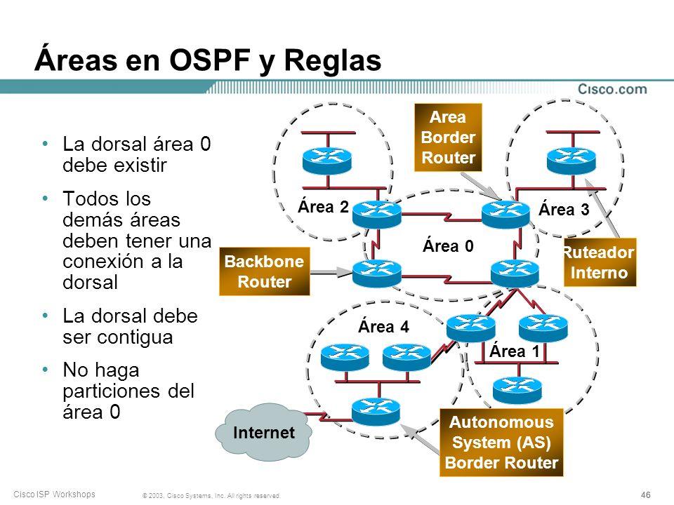 Áreas en OSPF y Reglas La dorsal área 0 debe existir