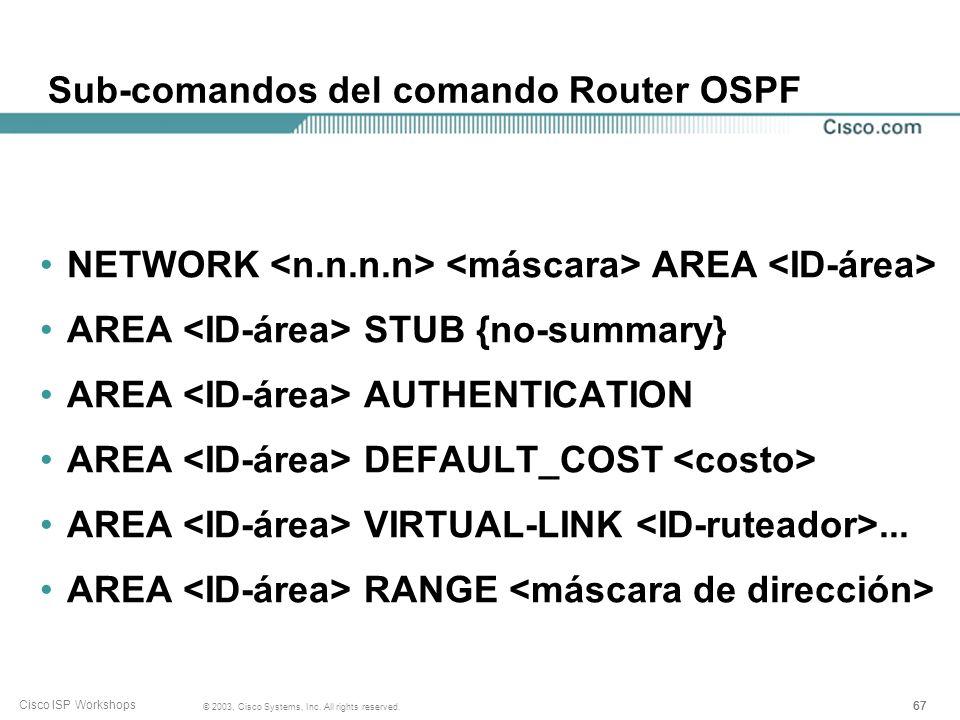 Sub-comandos del comando Router OSPF