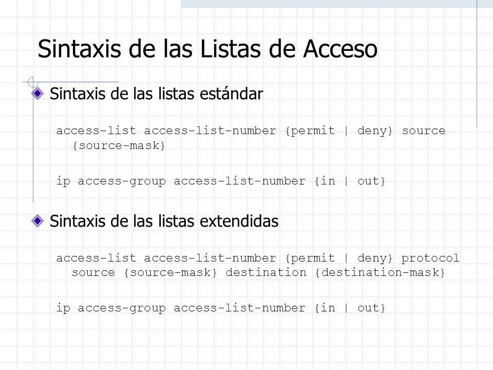 Sintaxis de las Listas de Acceso