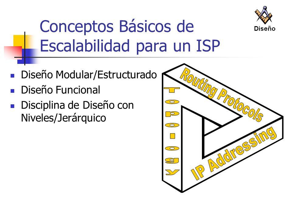 Conceptos Básicos de Escalabilidad para un ISP