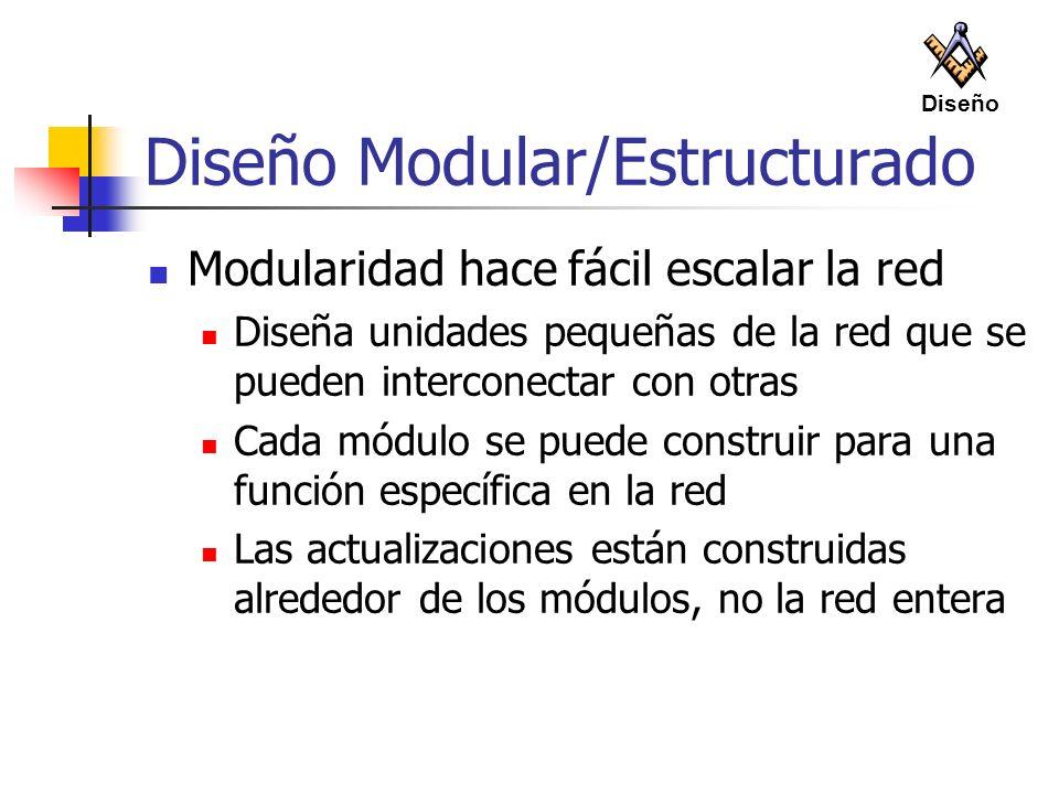 Diseño Modular/Estructurado