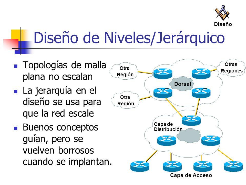 Diseño de Niveles/Jerárquico