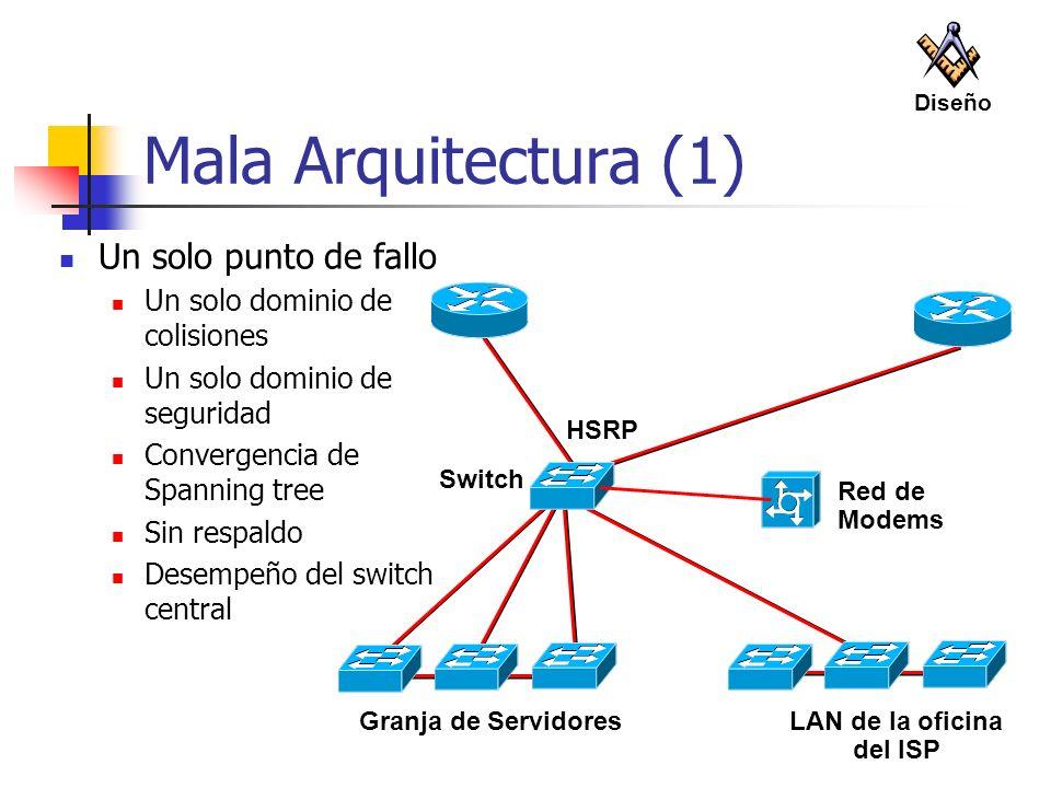LAN de la oficina del ISP