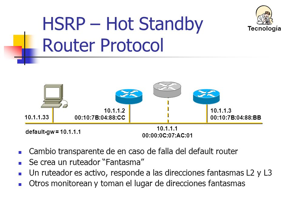 HSRP – Hot Standby Router Protocol