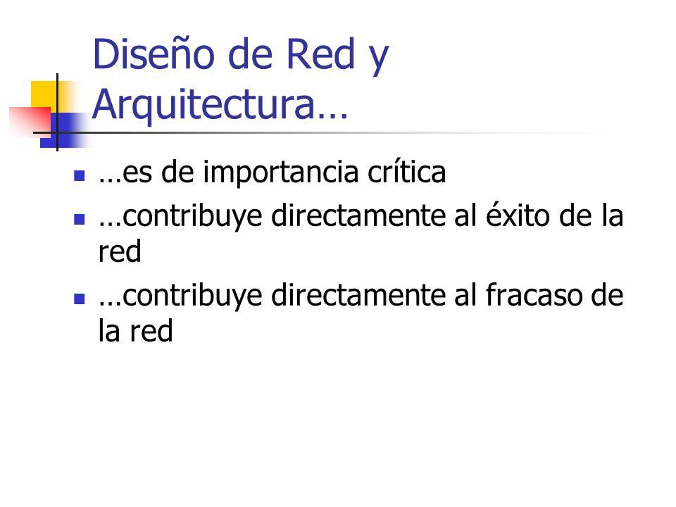 Diseño de Red y Arquitectura…