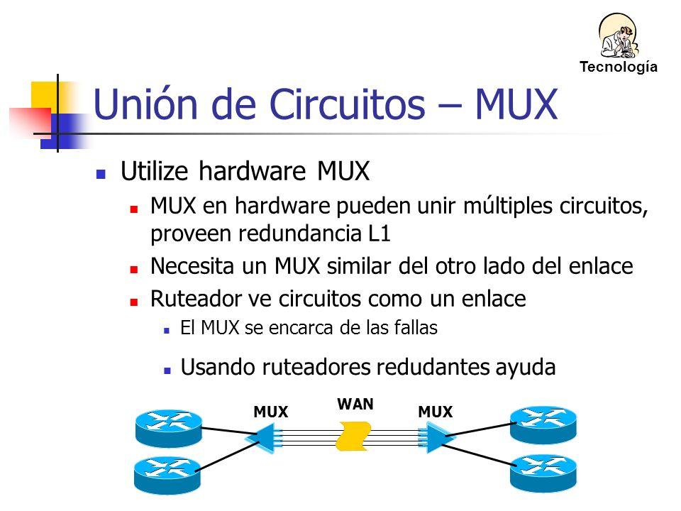 Unión de Circuitos – MUX