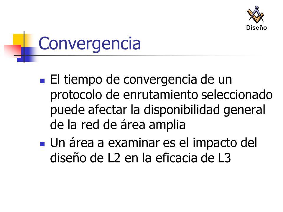 Diseño Convergencia.