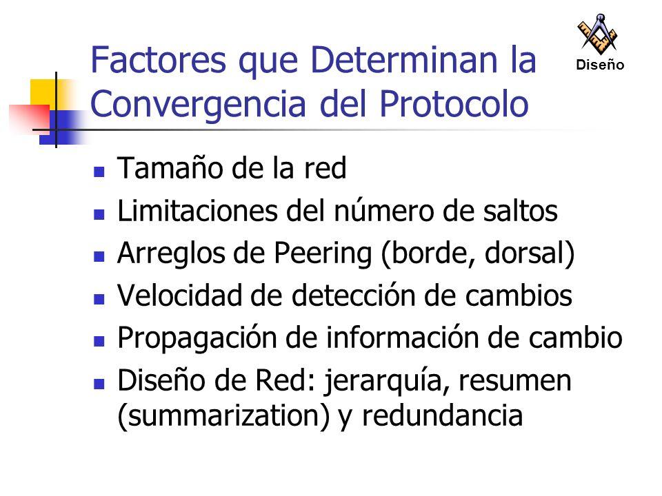 Factores que Determinan la Convergencia del Protocolo