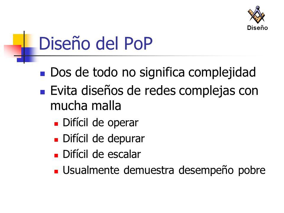 Diseño del PoP Dos de todo no significa complejidad