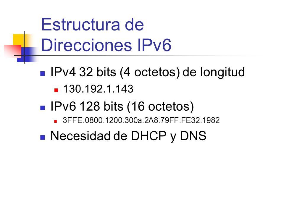 Estructura de Direcciones IPv6