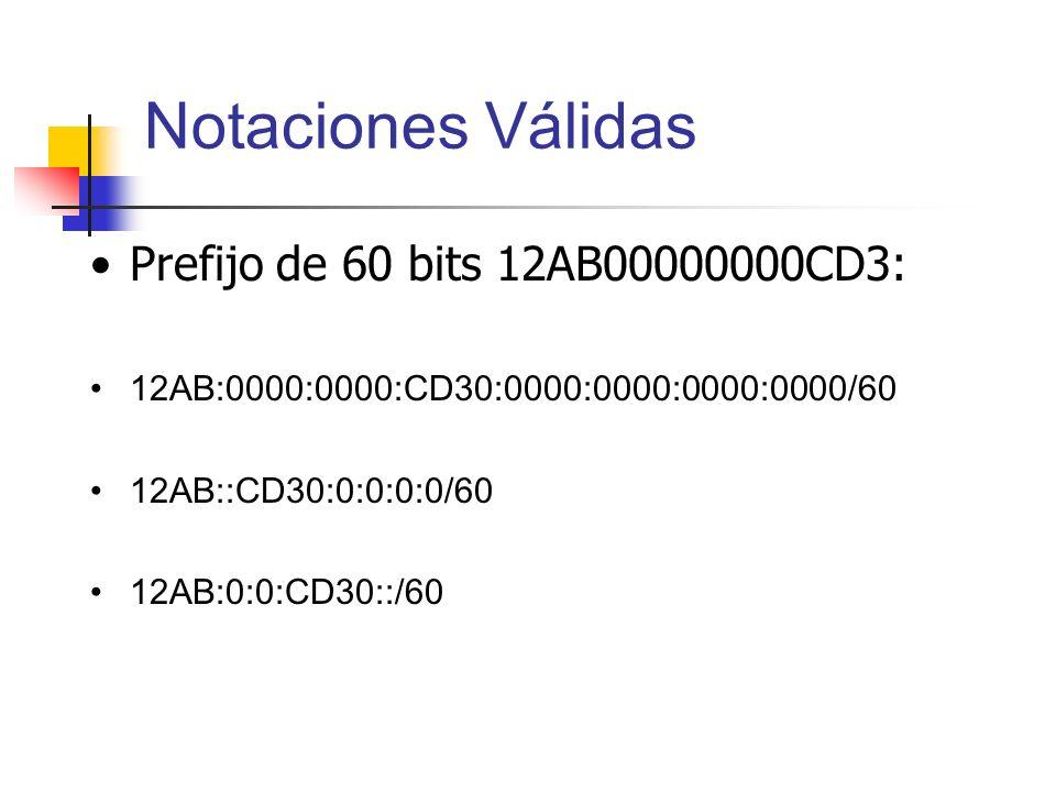 Notaciones Válidas Prefijo de 60 bits 12AB00000000CD3: