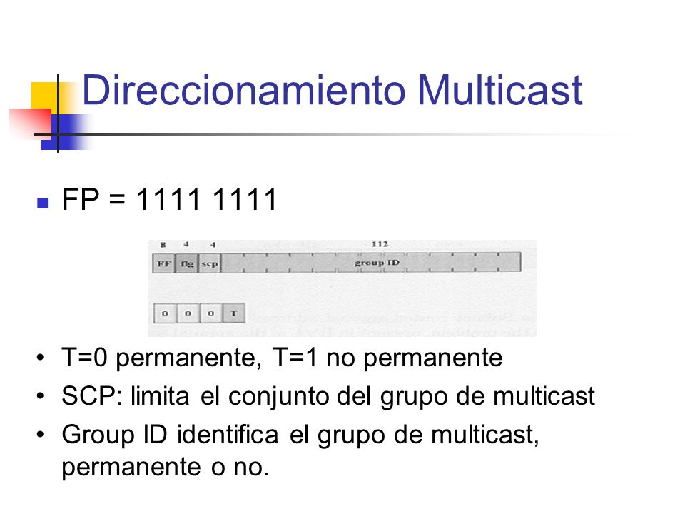 Direccionamiento Multicast