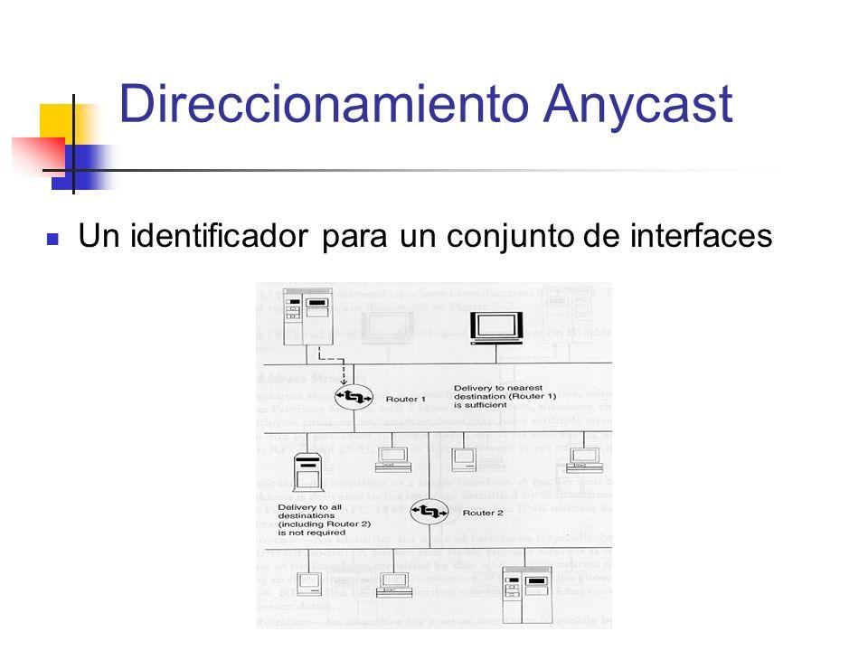 Direccionamiento Anycast