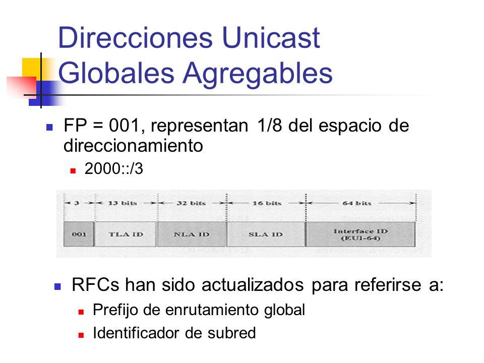 Direcciones Unicast Globales Agregables