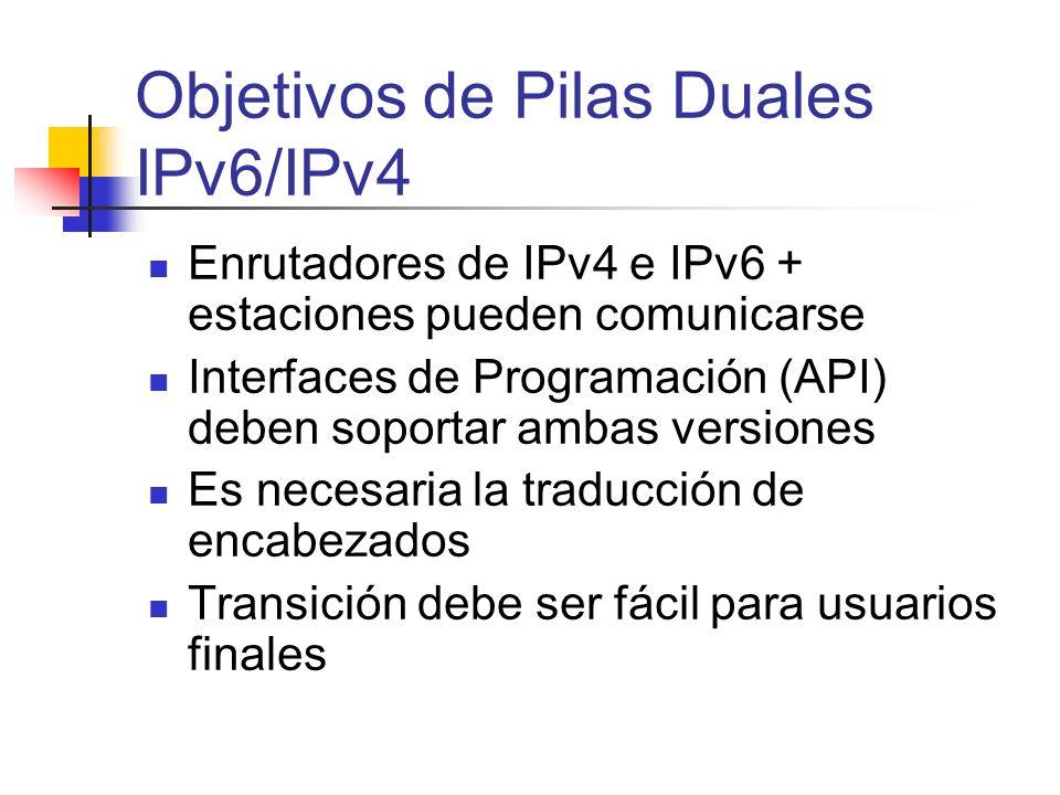 Objetivos de Pilas Duales IPv6/IPv4