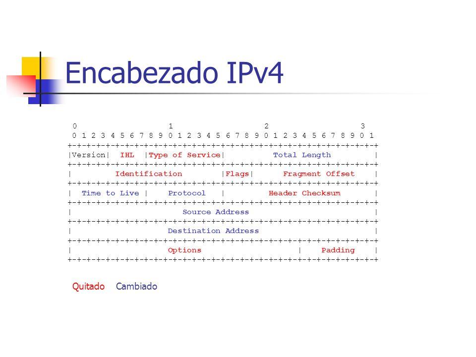 Encabezado IPv4 Quitado Cambiado