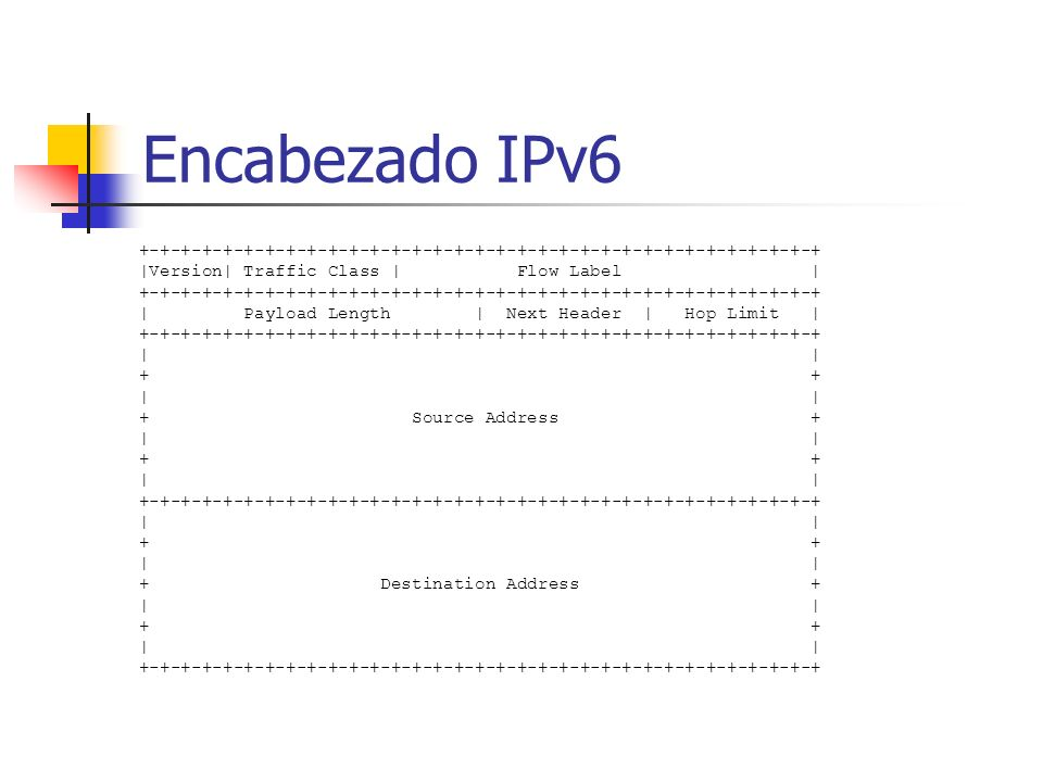 Encabezado IPv6 +-+-+-+-+-+-+-+-+-+-+-+-+-+-+-+-+-+-+-+-+-+-+-+-+-+-+-+-+-+-+-+-+ |Version| Traffic Class | Flow Label |