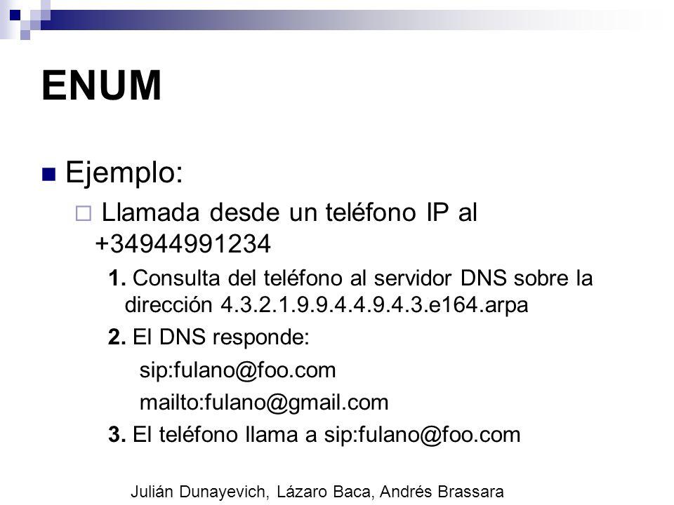 ENUM Ejemplo: Llamada desde un teléfono IP al +34944991234