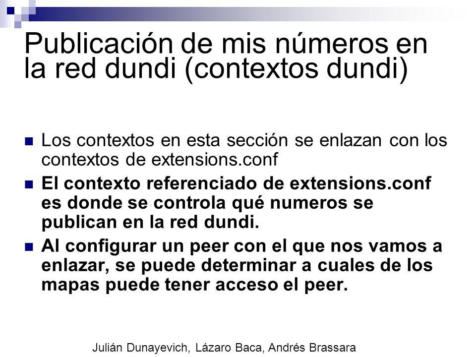 Publicación de mis números en la red dundi (contextos dundi)