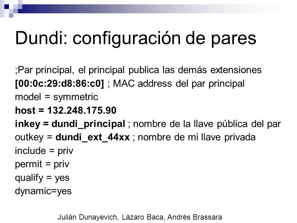 Dundi: configuración de pares