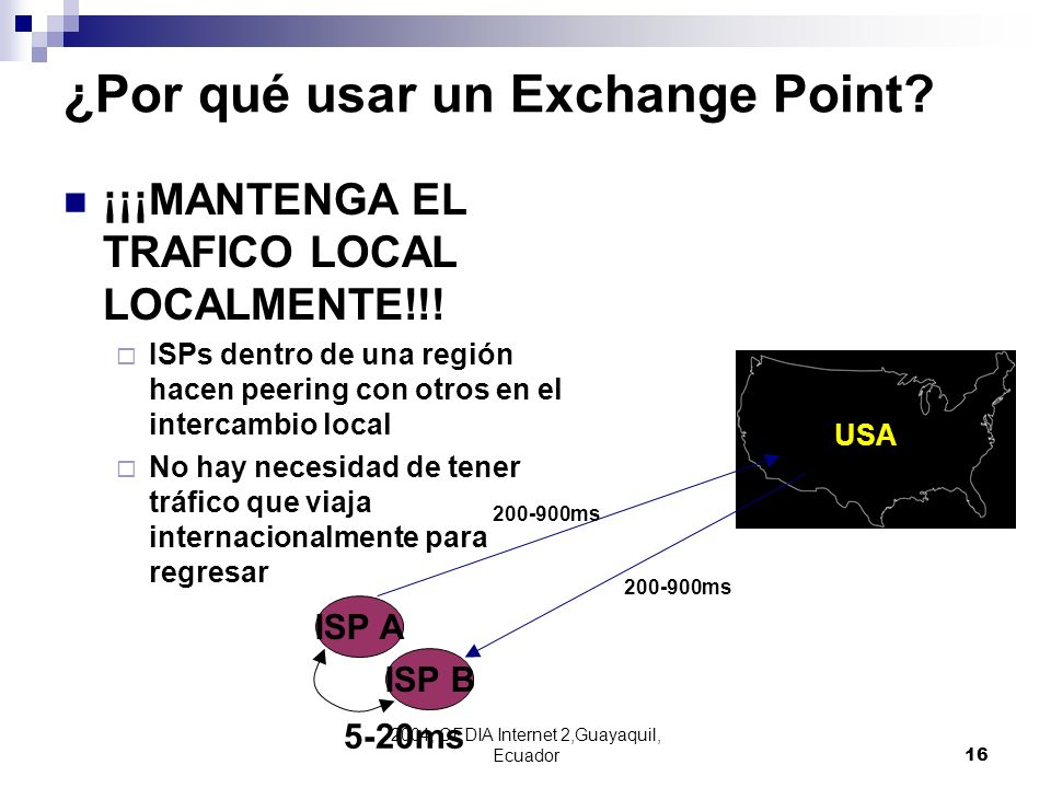 ¿Por qué usar un Exchange Point