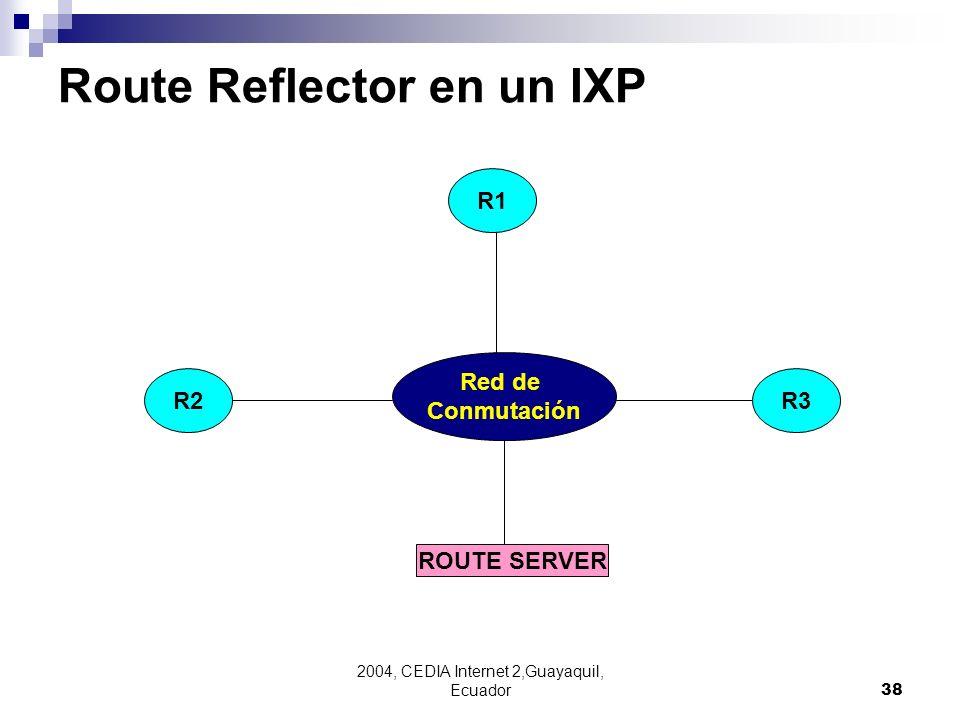 Route Reflector en un IXP