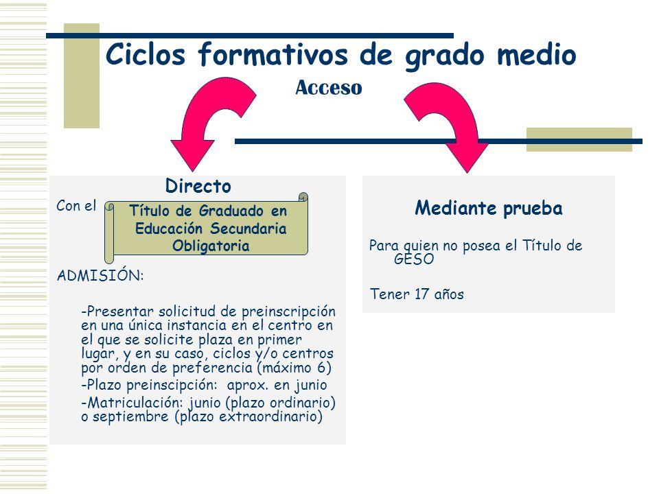Ciclos formativos de grado medio Acceso