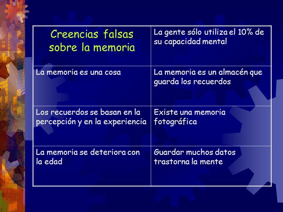 Creencias falsas sobre la memoria