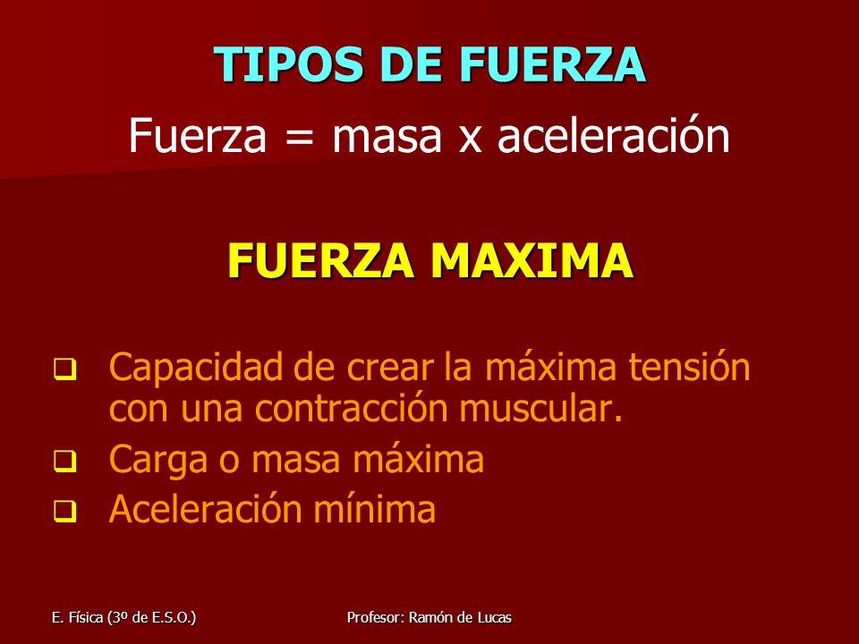 TIPOS DE FUERZA FUERZA MAXIMA