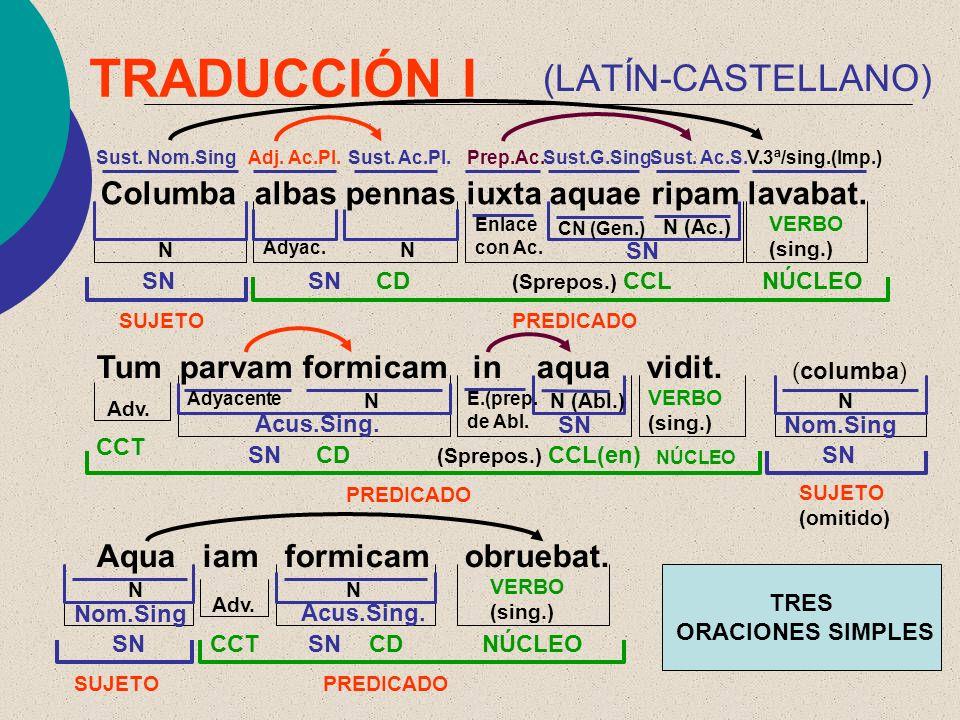 TRADUCCIÓN I (LATÍN-CASTELLANO)
