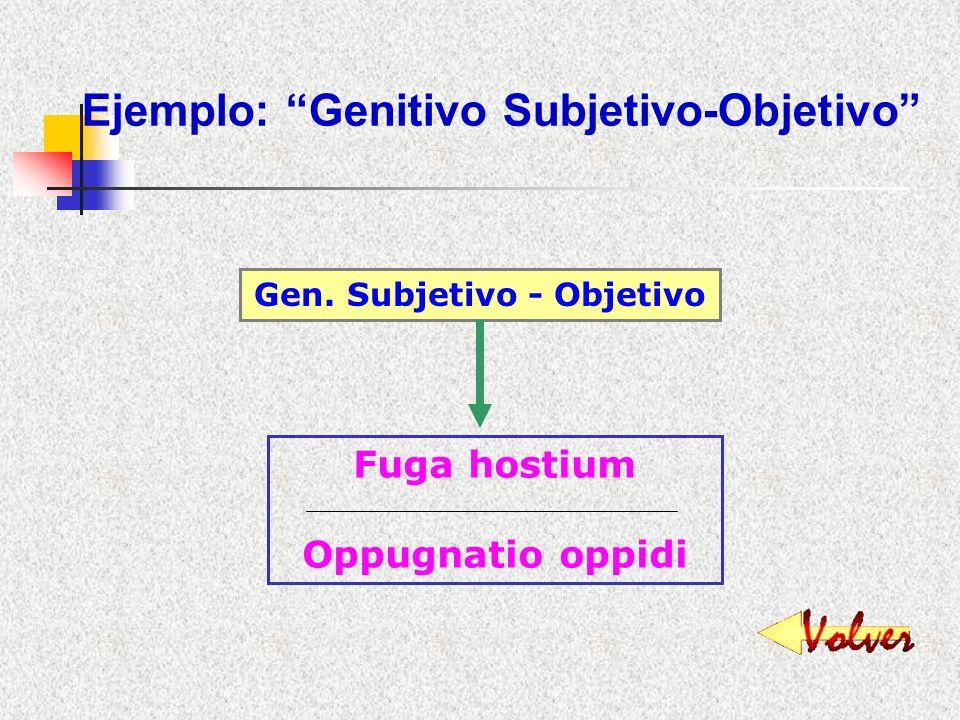 Ejemplo: Genitivo Subjetivo-Objetivo