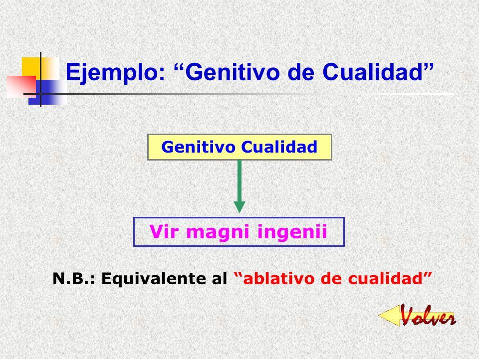 Ejemplo: Genitivo de Cualidad