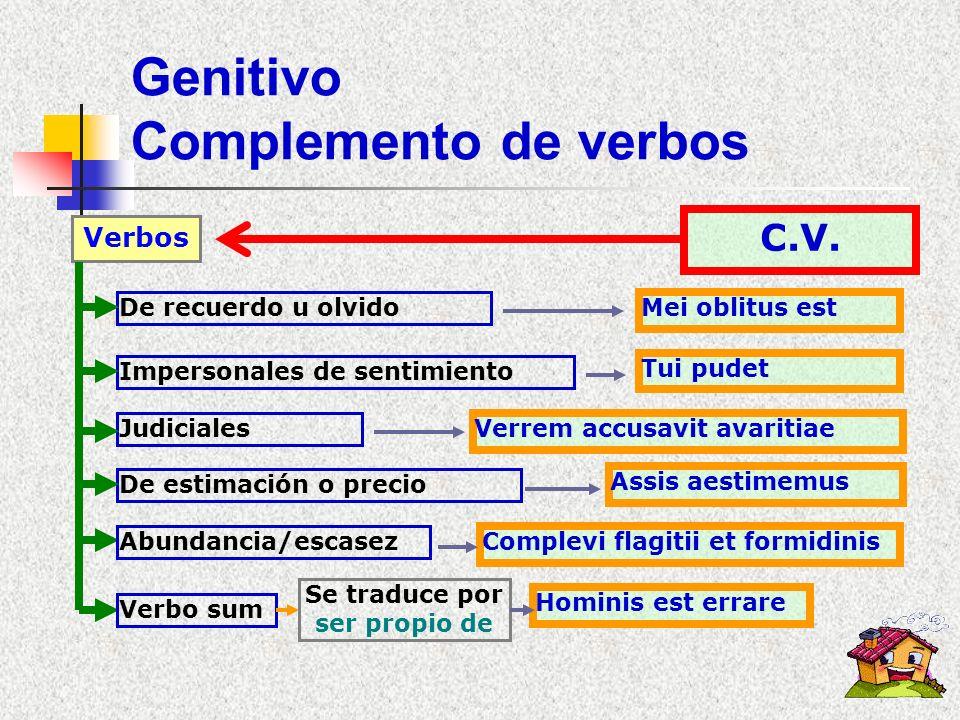 Genitivo Complemento de verbos