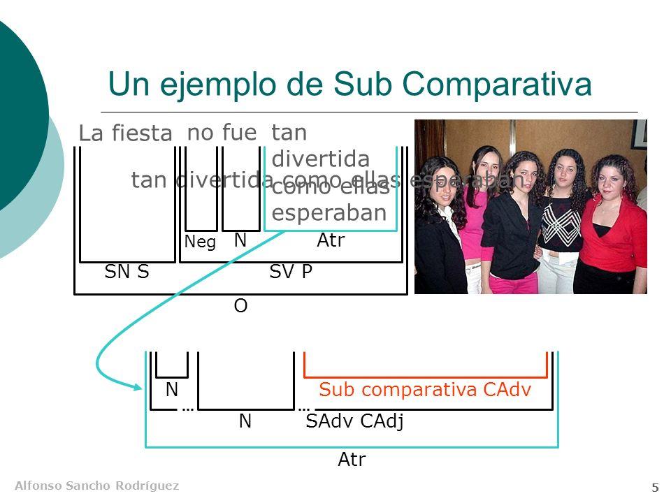Un ejemplo de Sub Comparativa