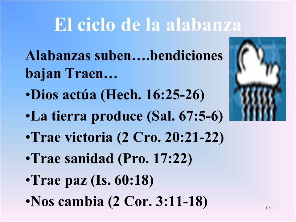 El ciclo de la alabanza Alabanzas suben….bendiciones bajan Traen…