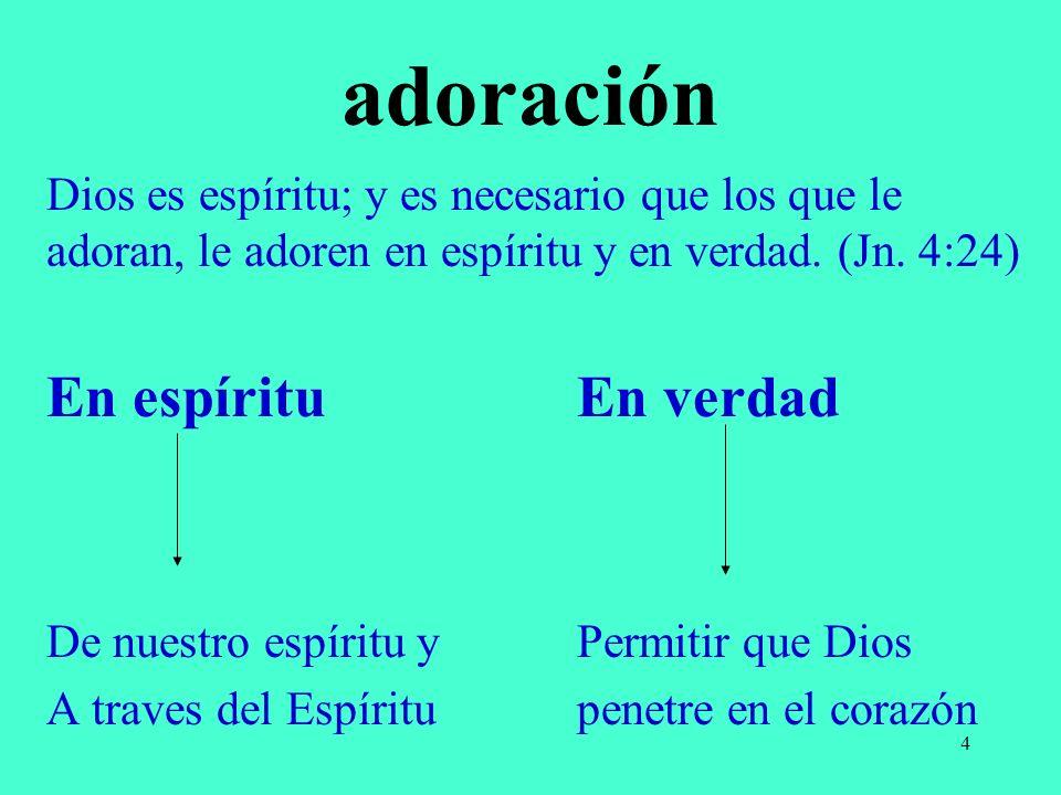 adoración En espíritu En verdad