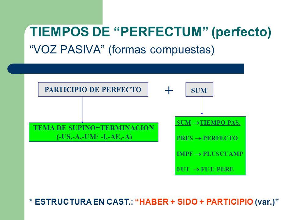 TIEMPOS DE PERFECTUM (perfecto) VOZ PASIVA (formas compuestas)