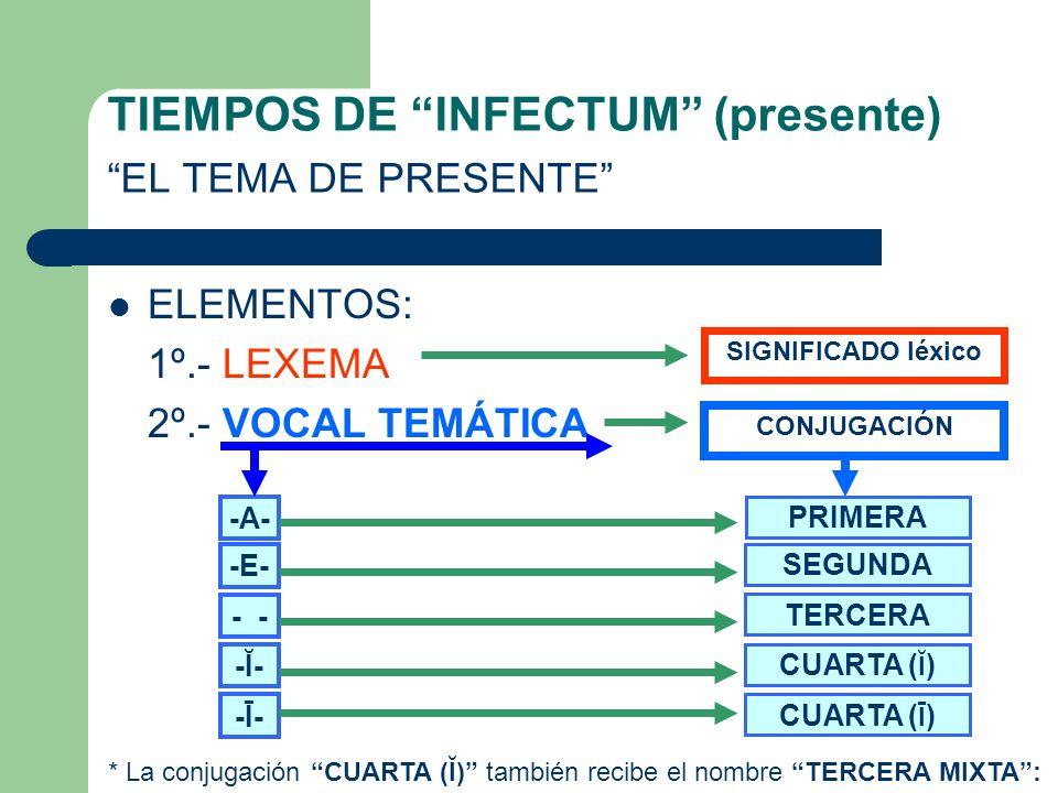 TIEMPOS DE INFECTUM (presente) EL TEMA DE PRESENTE