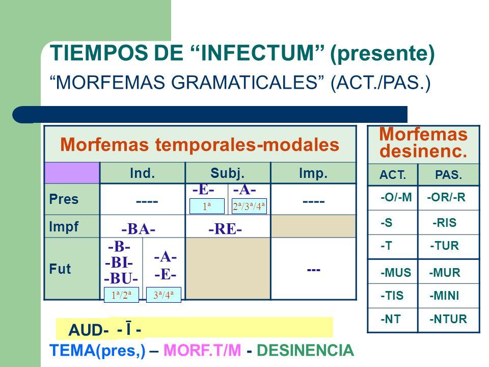 Morfemas temporales-modales