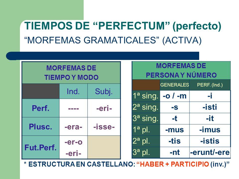 TIEMPOS DE PERFECTUM (perfecto) MORFEMAS GRAMATICALES (ACTIVA)