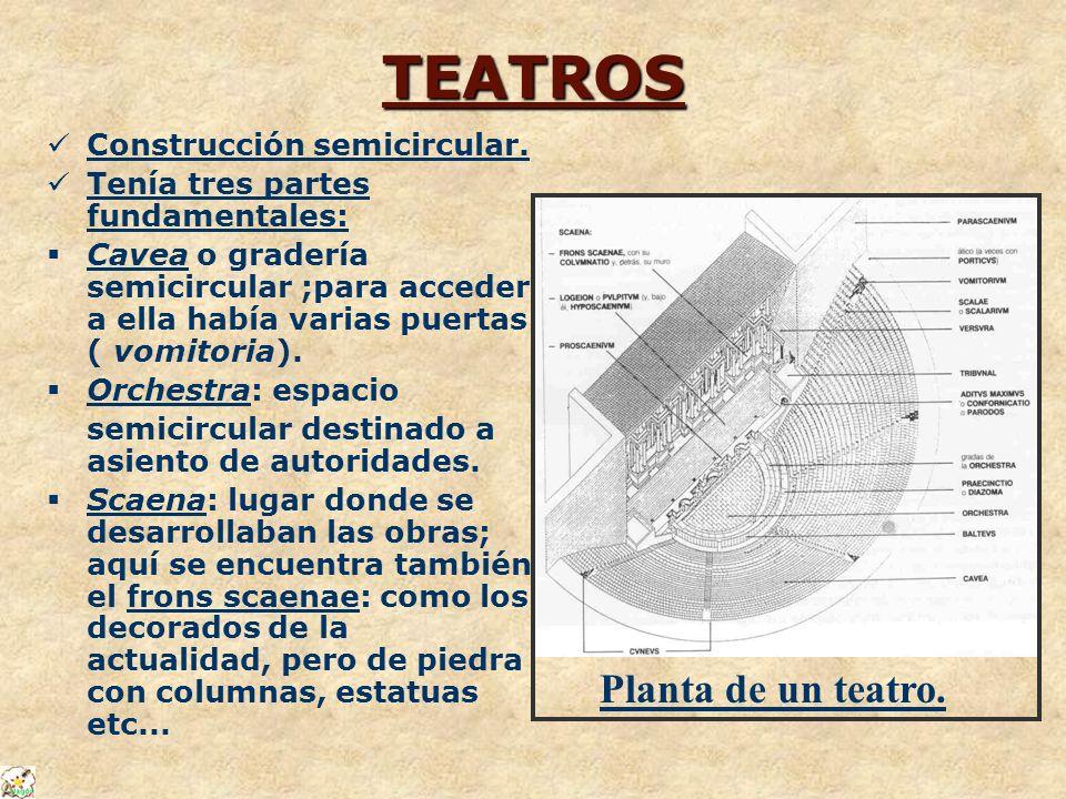 TEATROS Planta de un teatro. Construcción semicircular.