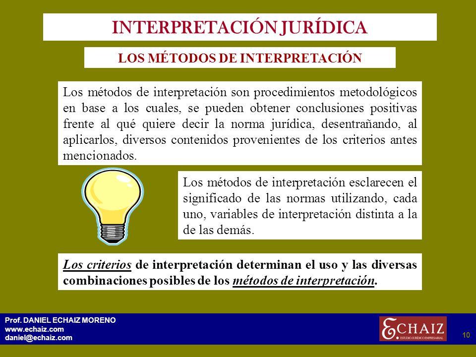 INTERPRETACIÓN JURÍDICA LOS MÉTODOS DE INTERPRETACIÓN