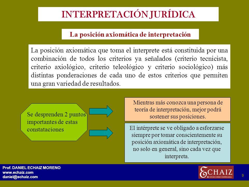 INTERPRETACIÓN JURÍDICA La posición axiomática de interpretación
