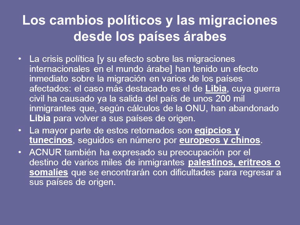 Los cambios políticos y las migraciones desde los países árabes