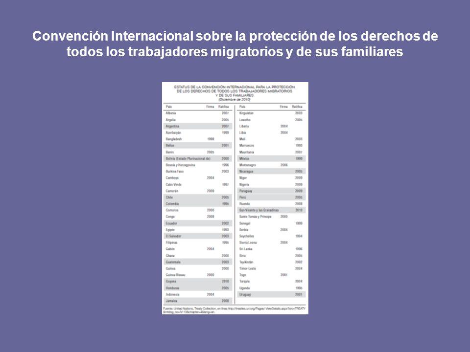 Convención Internacional sobre la protección de los derechos de todos los trabajadores migratorios y de sus familiares