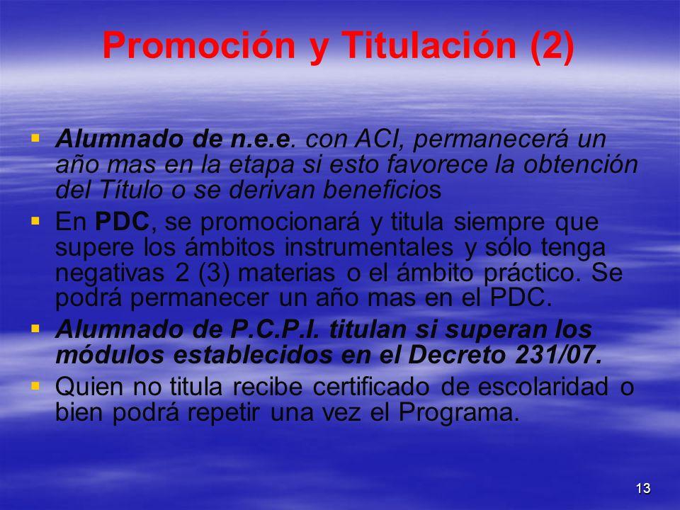 Promoción y Titulación (2)